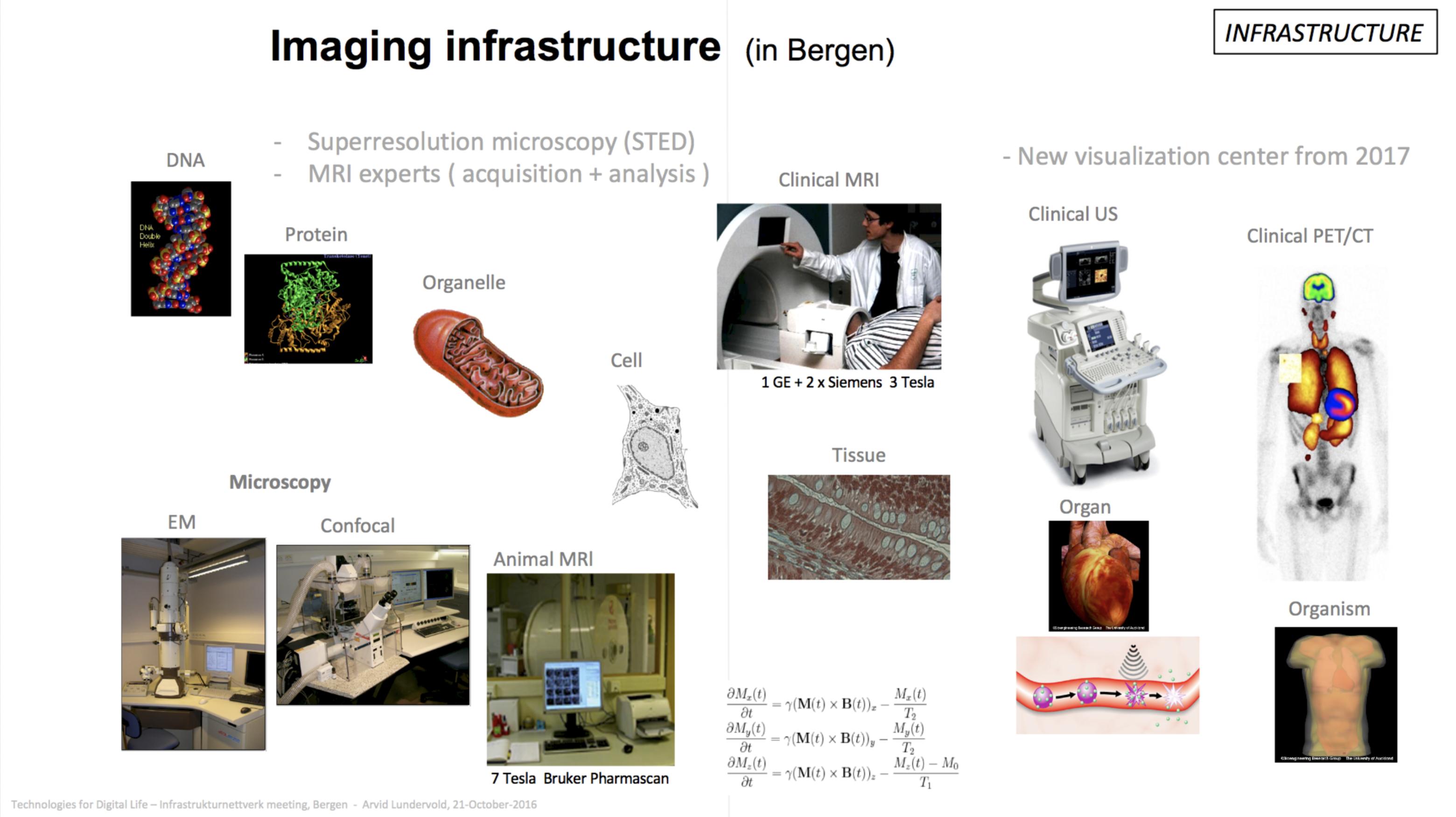 Infrastructure Bergen